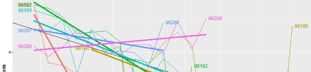 Dataexponent.com